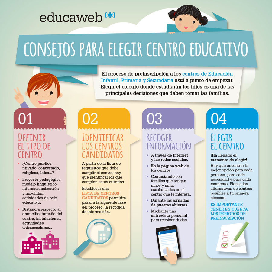 Educación Secundaria Obligatoria (ESO) - educaweb com