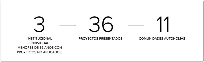 Premios Educaweb
